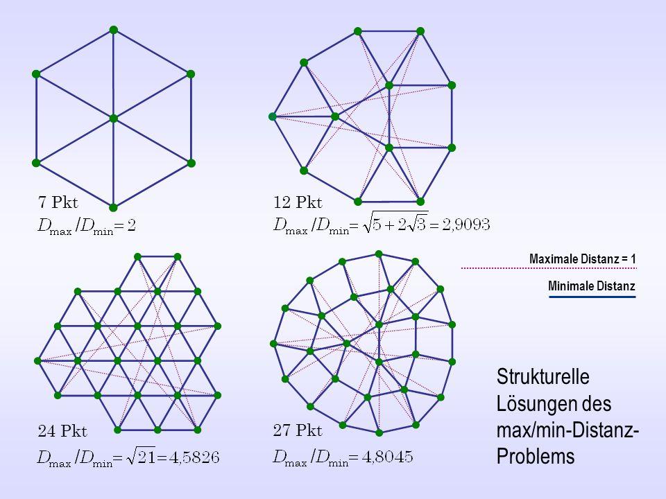 Strukturelle Lösungen des max/min-Distanz-Problems