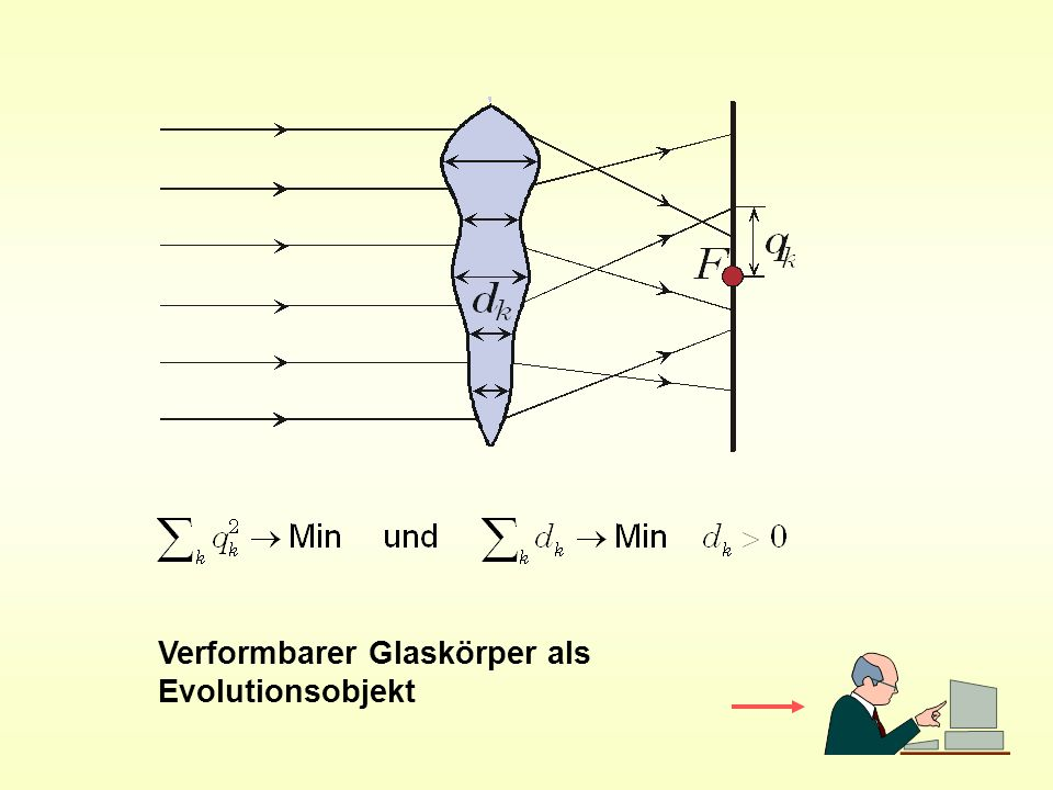 Verformbarer Glaskörper als Evolutionsobjekt