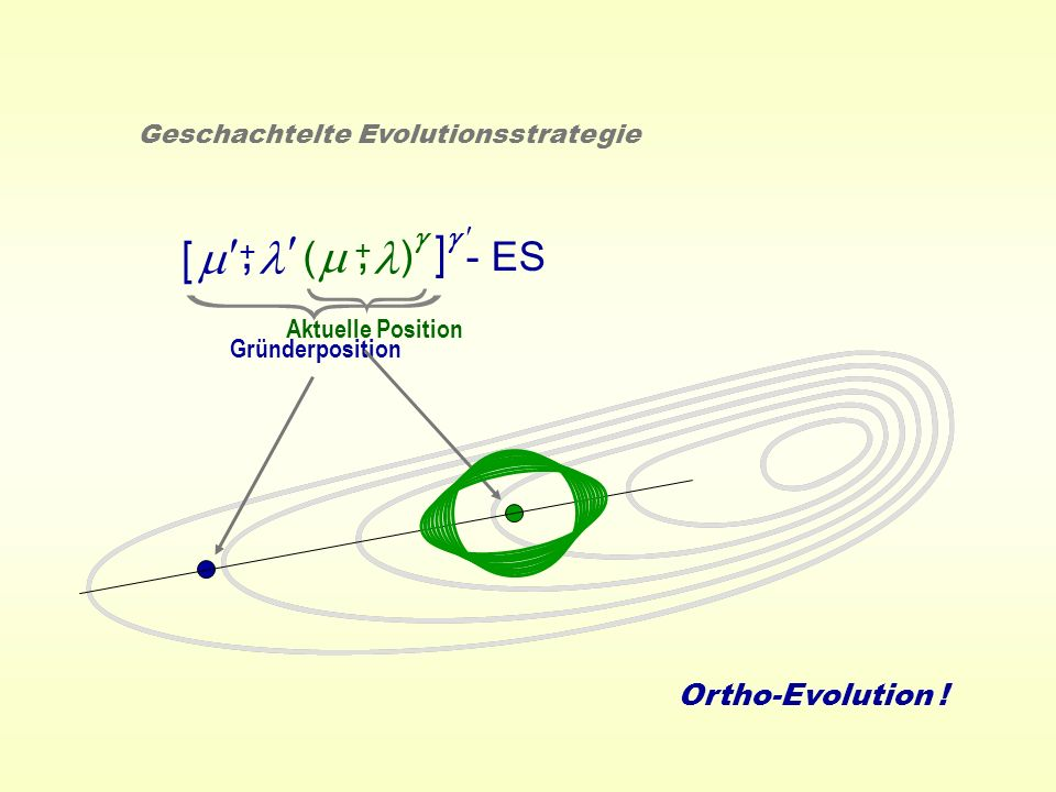 , , m  [  ] m l l ( ) - ES  g g + + Ortho-Evolution !