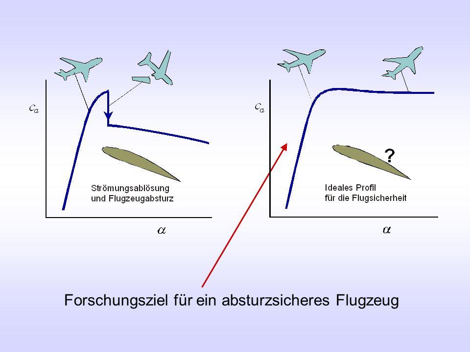 Forschungsziel für ein absturzsicheres Flugzeug