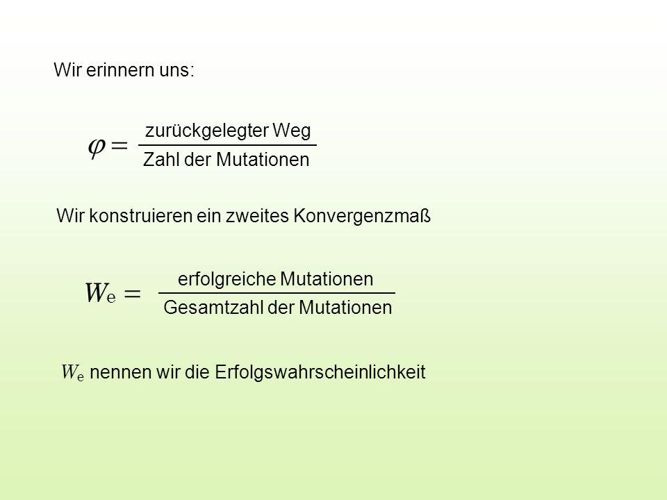 j = We = Wir erinnern uns: zurückgelegter Weg Zahl der Mutationen