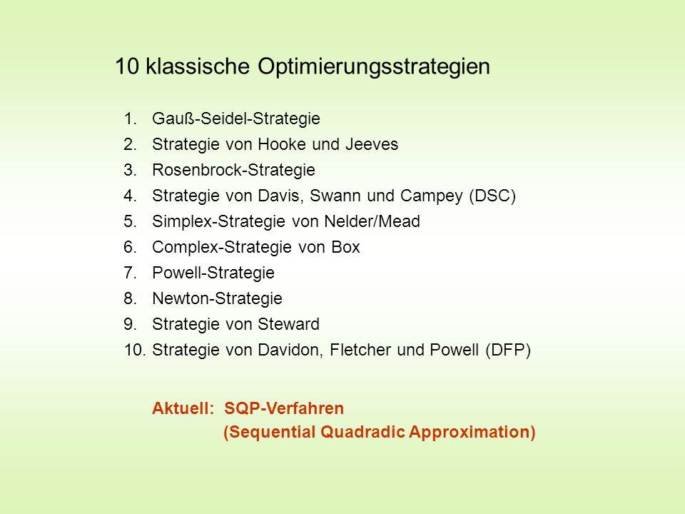 10 klassische Optimierungsstrategien