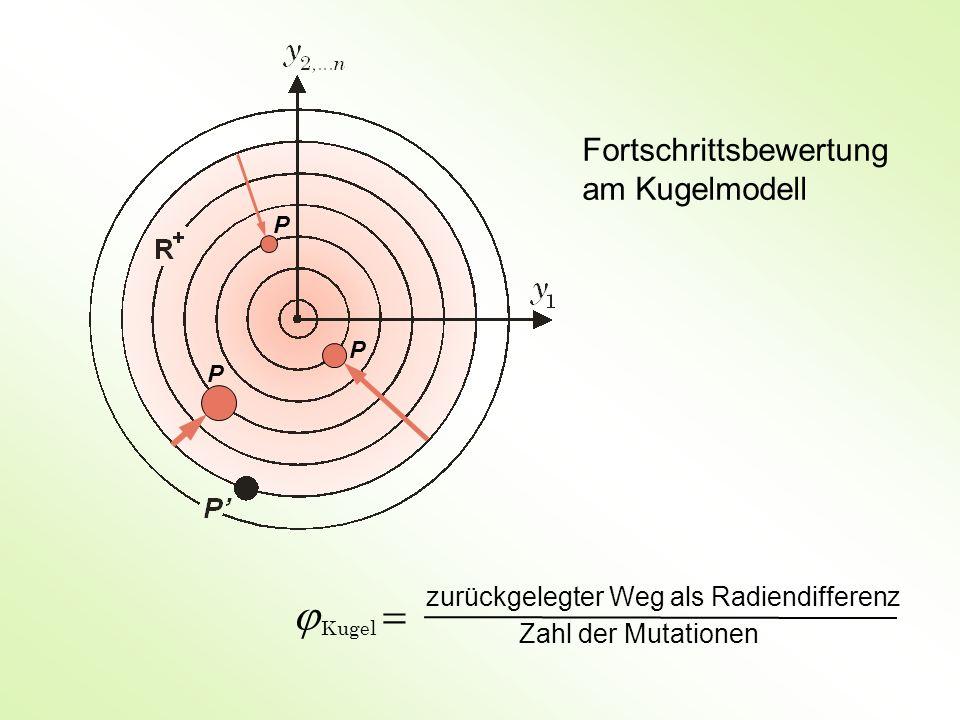 j Kugel = Fortschrittsbewertung am Kugelmodell