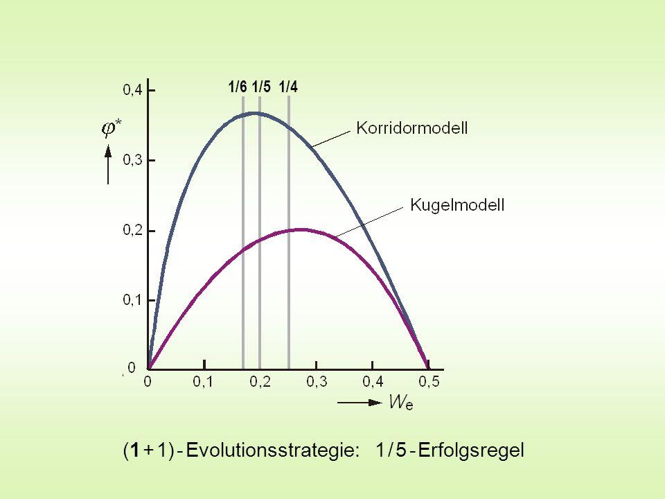 (1 + 1) - Evolutionsstrategie: 1 / 5 - Erfolgsregel