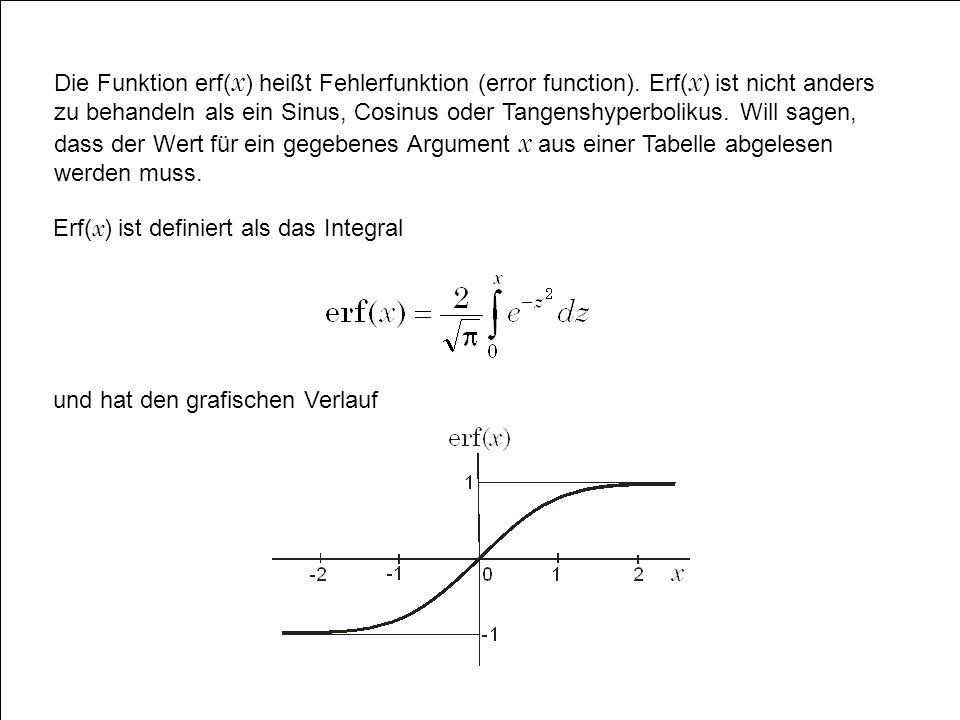 Die Funktion erf(x) heißt Fehlerfunktion (error function)