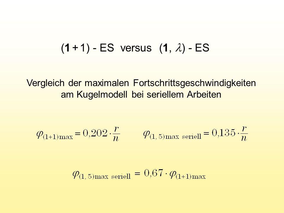 (1 + 1) - ES versus (1, l) - ES Vergleich der maximalen Fortschrittsgeschwindigkeiten am Kugelmodell bei seriellem Arbeiten.