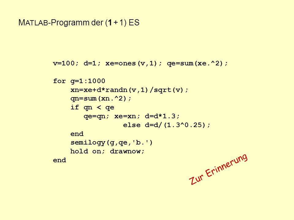 Zur Erinnerung MATLAB-Programm der (1 + 1) ES