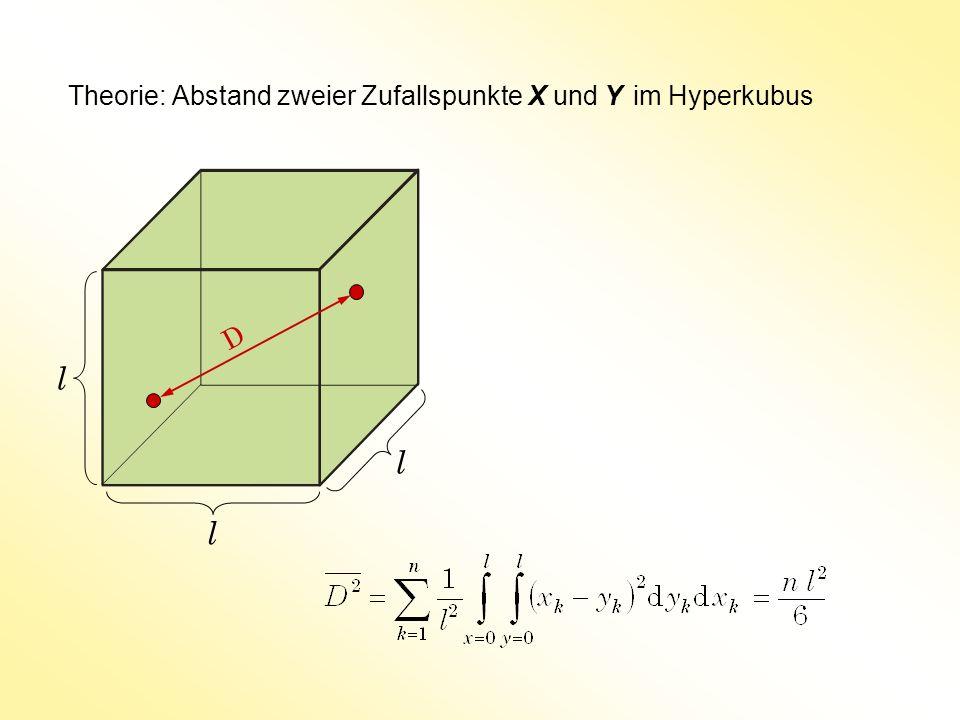 Theorie: Abstand zweier Zufallspunkte X und Y im Hyperkubus