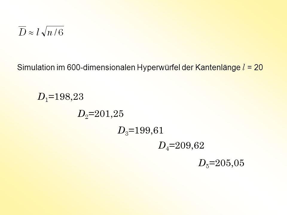 Simulation im 600-dimensionalen Hyperwürfel der Kantenlänge l = 20