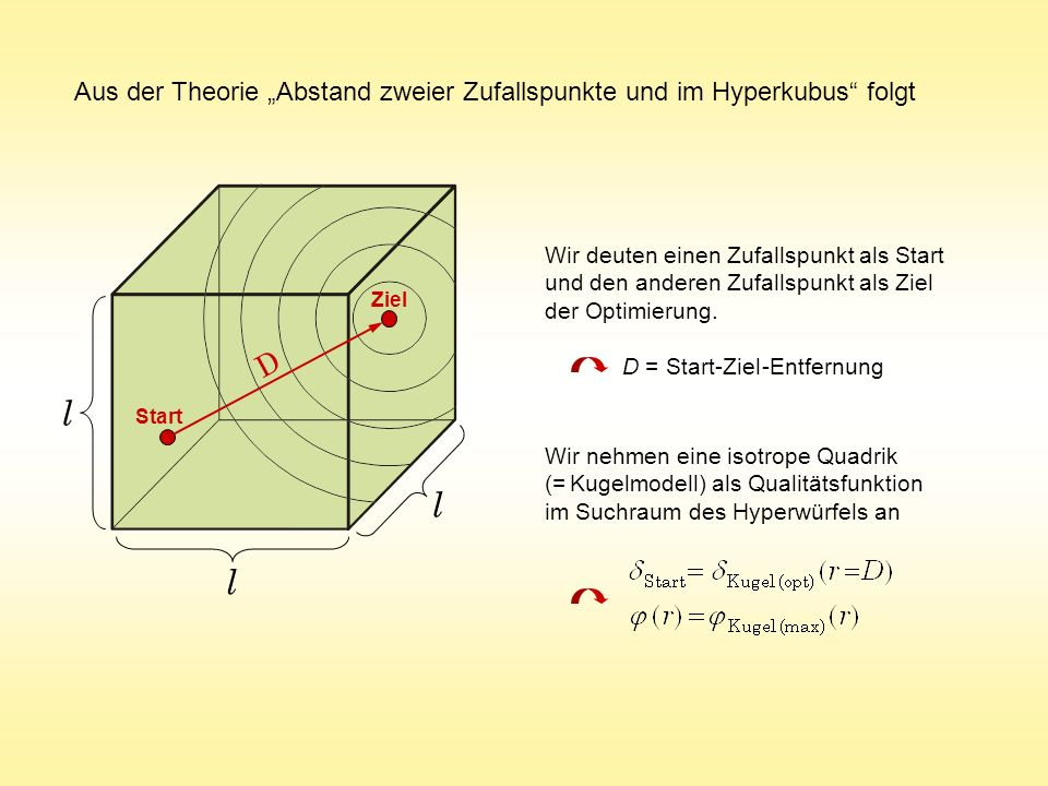 """Aus der Theorie """"Abstand zweier Zufallspunkte und im Hyperkubus folgt"""