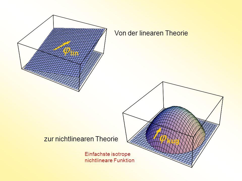 j lin j kug Von der linearen Theorie zur nichtlinearen Theorie