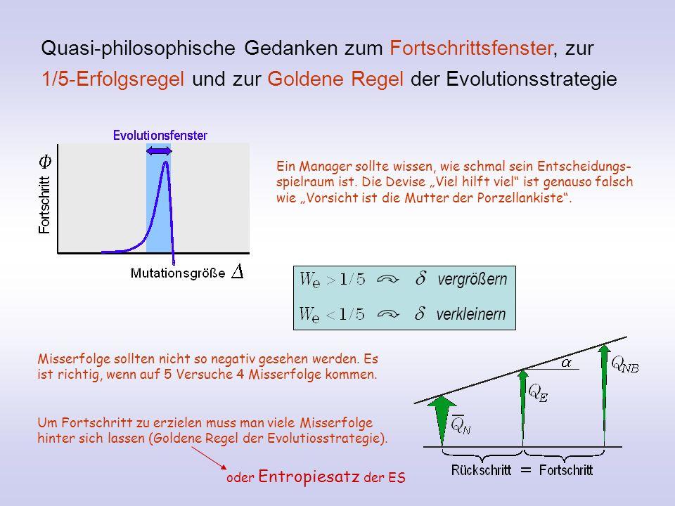 Quasi-philosophische Gedanken zum Fortschrittsfenster, zur 1/5-Erfolgsregel und zur Goldene Regel der Evolutionsstrategie