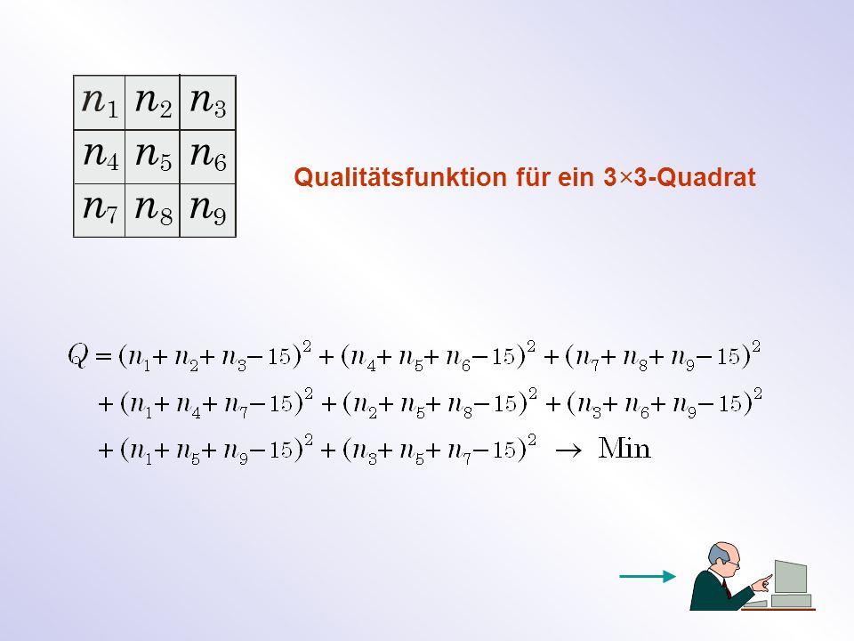 n 1 4 7 2 5 8 3 6 9 Qualitätsfunktion für ein 3 3-Quadrat