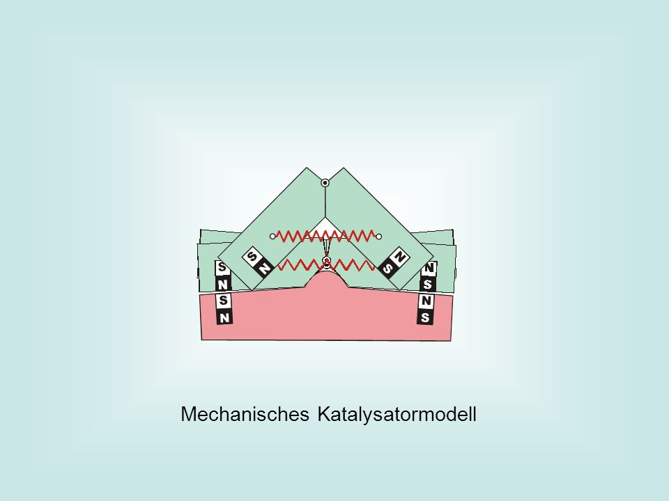 Mechanisches Katalysatormodell