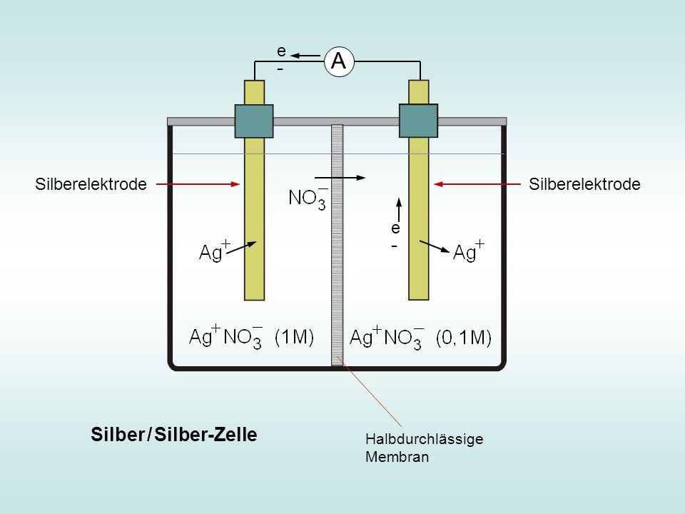 A Silber / Silber-Zelle e- Silberelektrode Silberelektrode e-