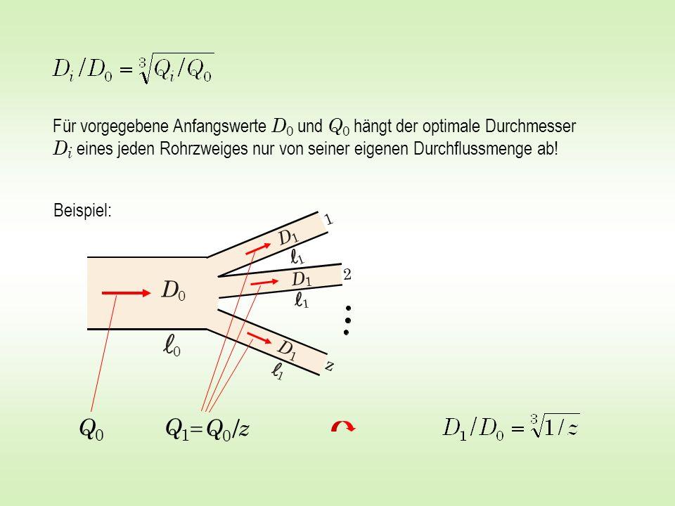Für vorgegebene Anfangswerte D0 und Q0 hängt der optimale Durchmesser Di eines jeden Rohrzweiges nur von seiner eigenen Durchflussmenge ab!