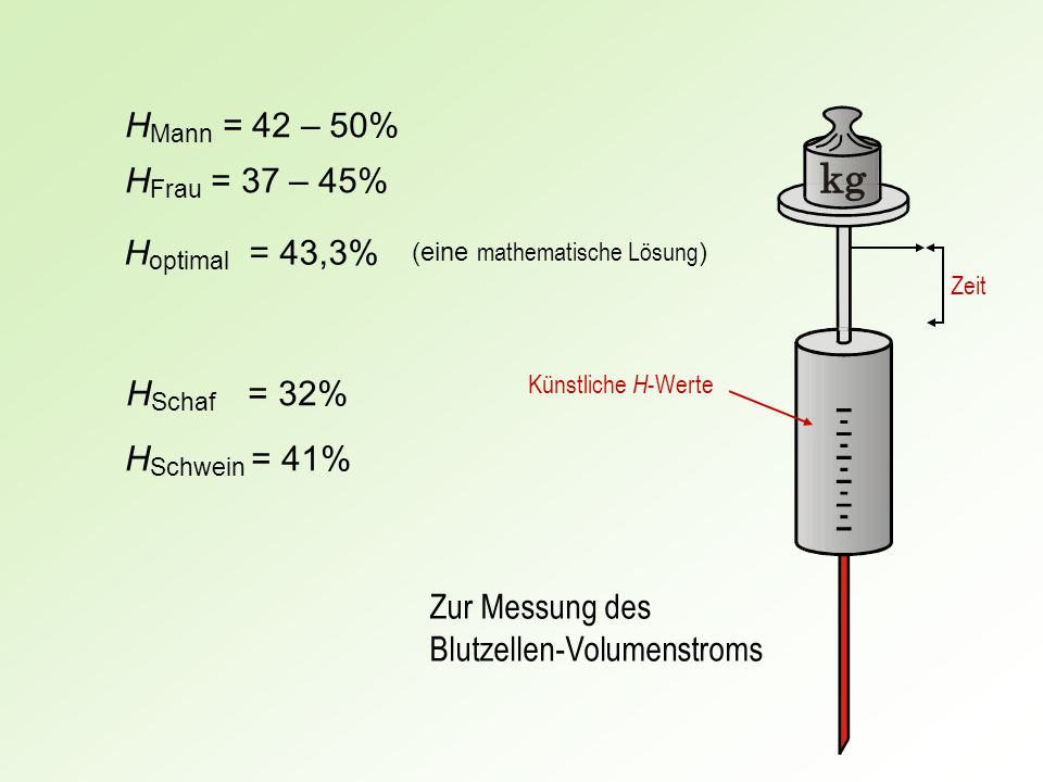 Zur Messung des Blutzellen-Volumenstroms