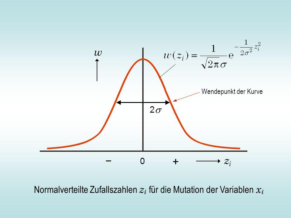 w Wendepunkt der Kurve 2s + zi Normalverteilte Zufallszahlen zi für die Mutation der Variablen xi