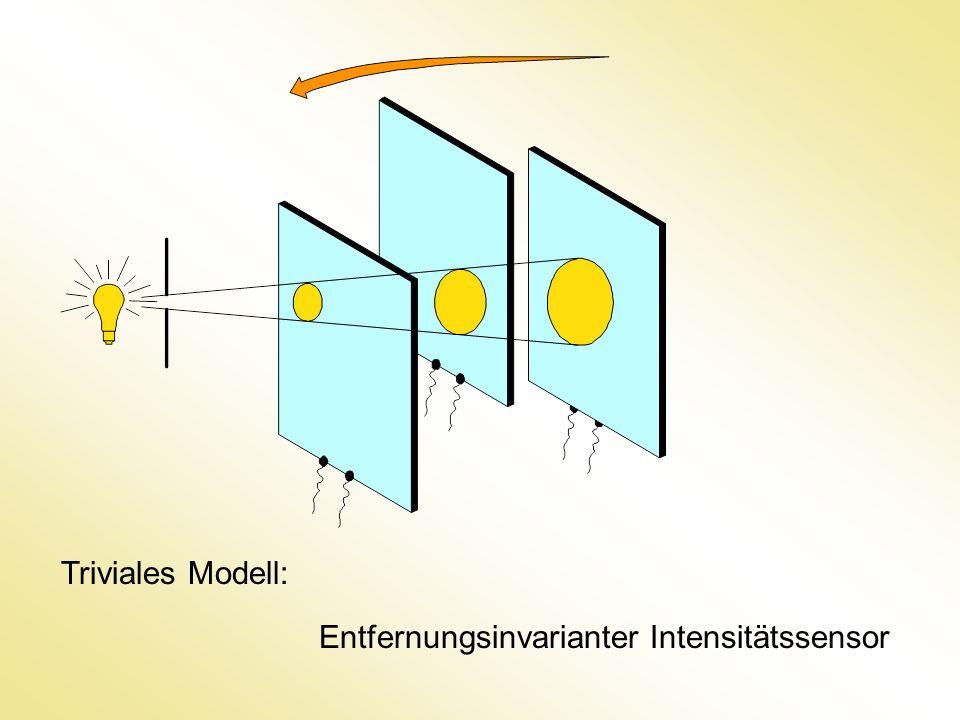 Triviales Modell: Entfernungsinvarianter Intensitätssensor