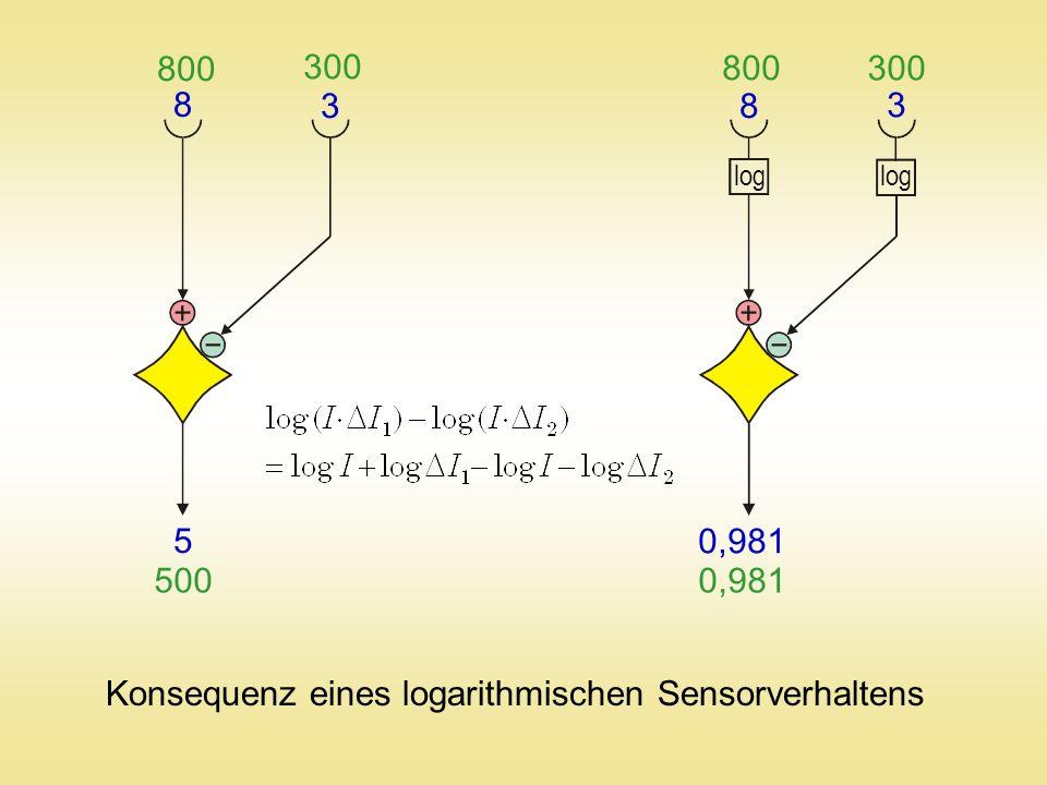 Konsequenz eines logarithmischen Sensorverhaltens