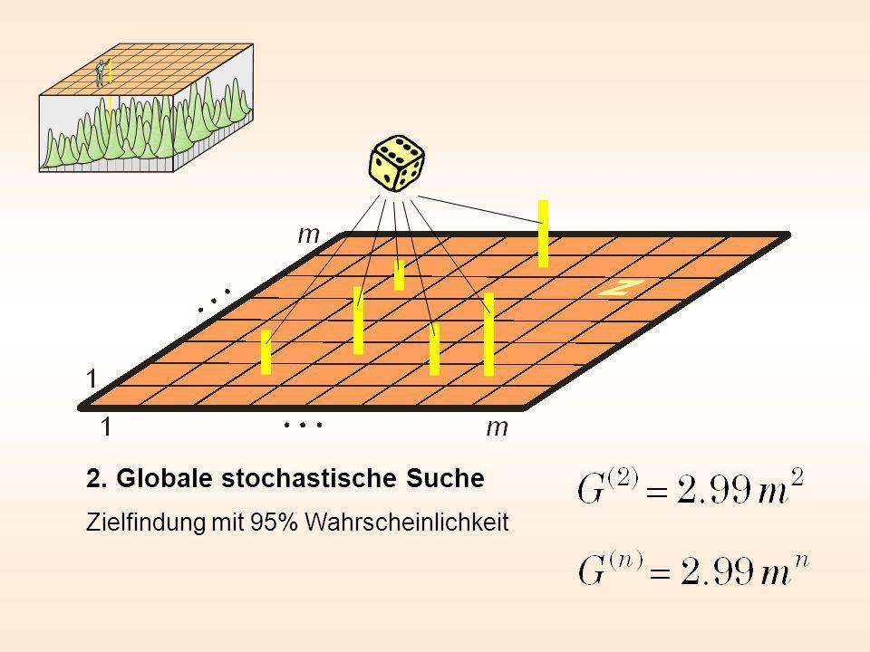2. Globale stochastische Suche
