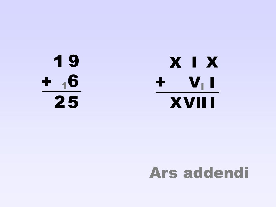 1 9 X I X + 6 + V I 1 I 2 5 X V I I I Ars addendi