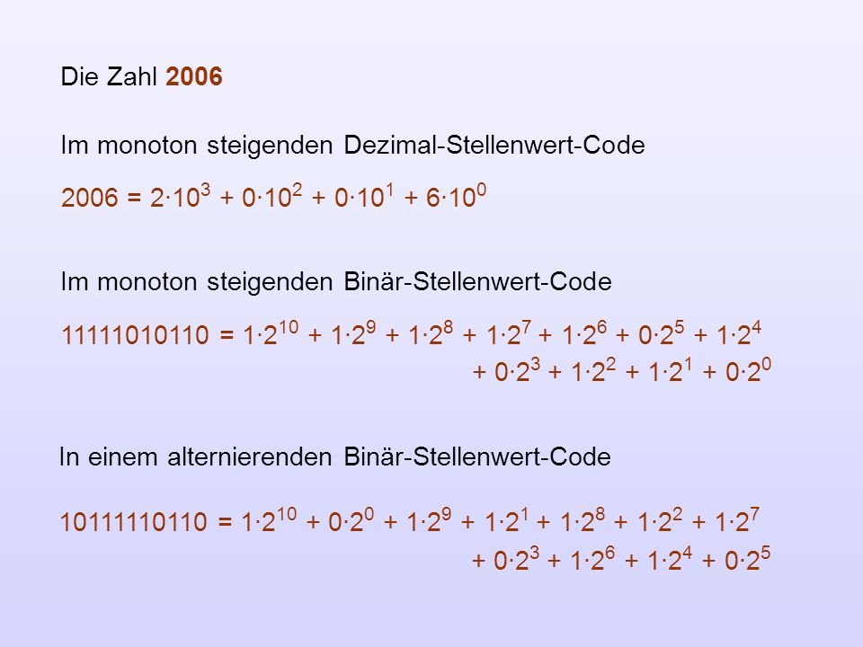 Die Zahl 2006 Im monoton steigenden Dezimal-Stellenwert-Code. 2006 = 2·103 + 0·102 + 0·101 + 6·100.