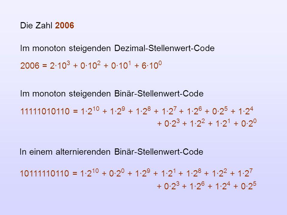 Die Zahl 2006Im monoton steigenden Dezimal-Stellenwert-Code. 2006 = 2·103 + 0·102 + 0·101 + 6·100. Im monoton steigenden Binär-Stellenwert-Code.
