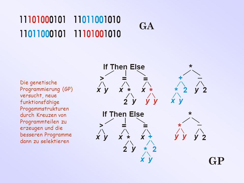 GP GA * * * * * * * * - - = = = = If Then Else > + x y x x 2 y 2 2