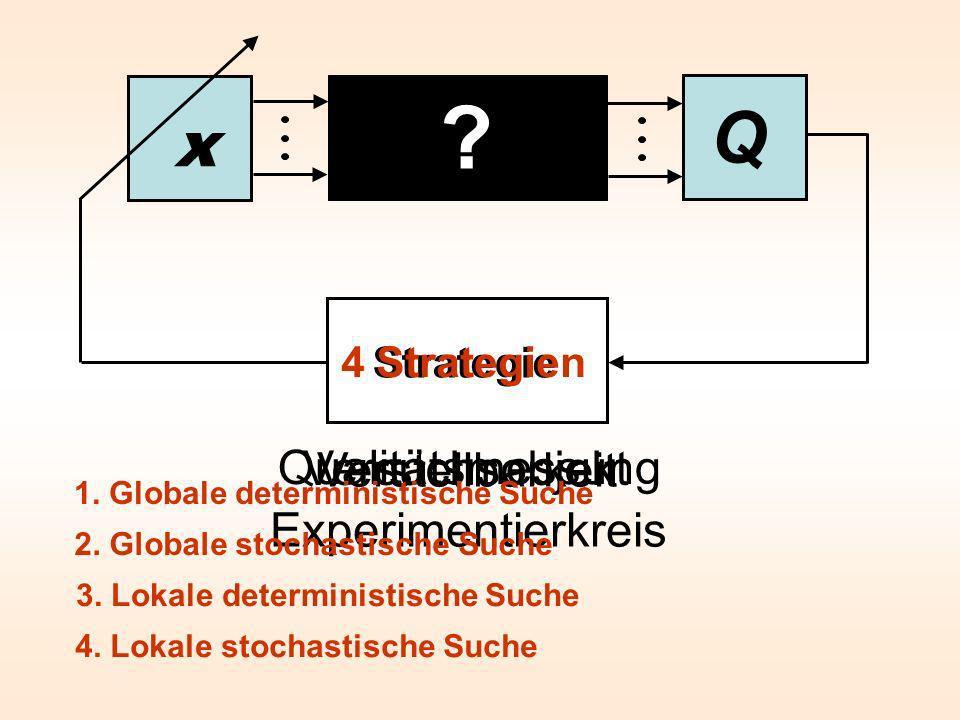 Q x Qualitätsmessung Versuchsobjekt Verstellbarkeit