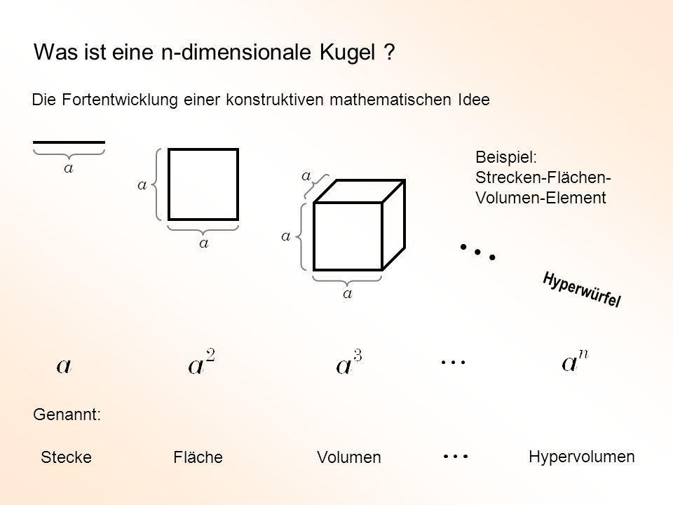 Was ist eine n-dimensionale Kugel