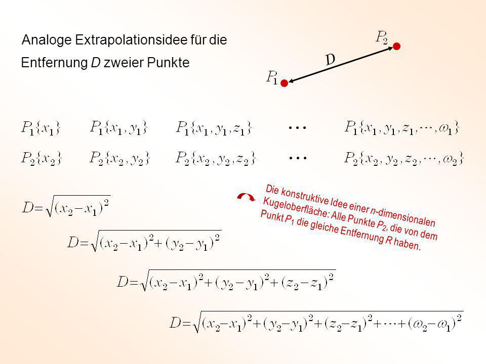 Analoge Extrapolationsidee für die D Entfernung D zweier Punkte