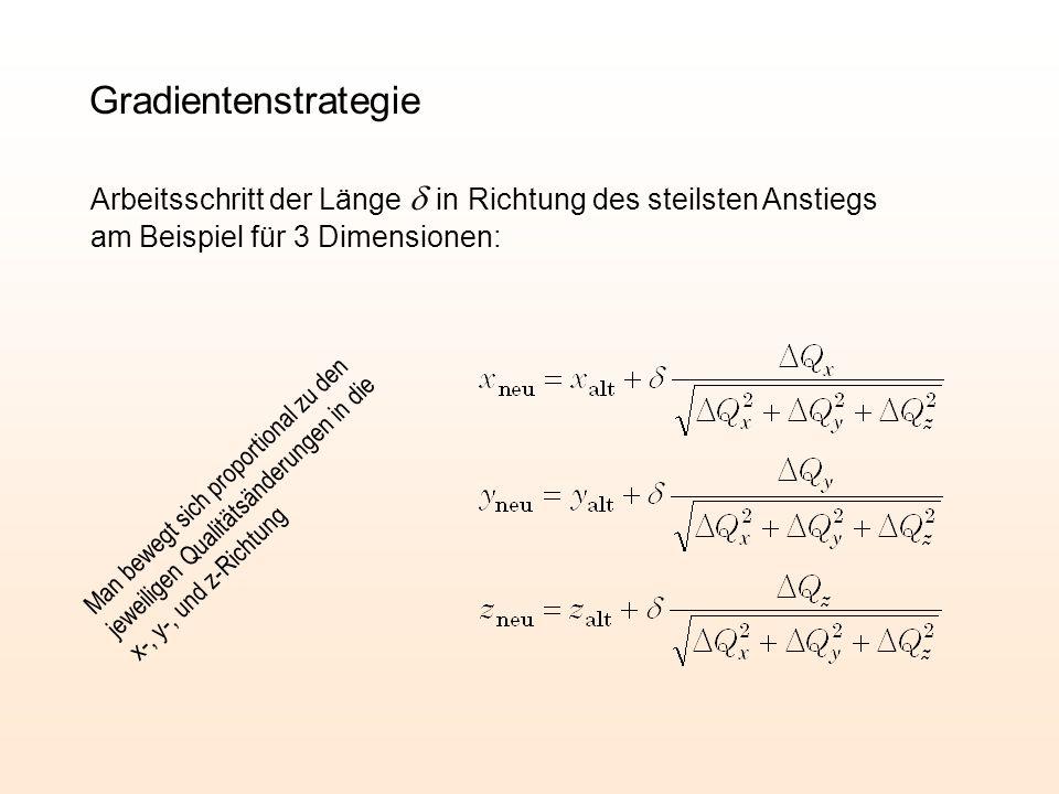 Gradientenstrategie Arbeitsschritt der Länge d in Richtung des steilsten Anstiegs am Beispiel für 3 Dimensionen: