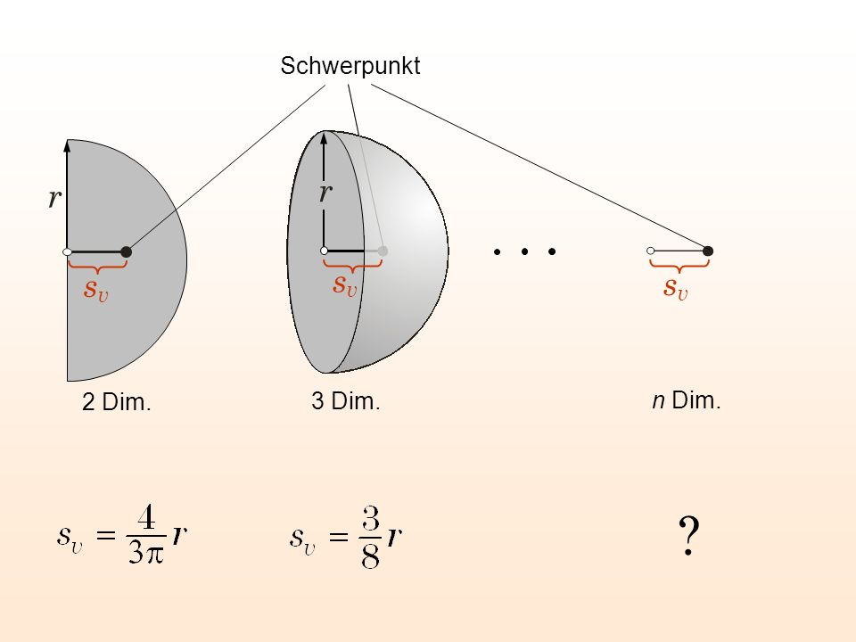 Schwerpunkt r r sv sv sv 2 Dim. 3 Dim. n Dim.