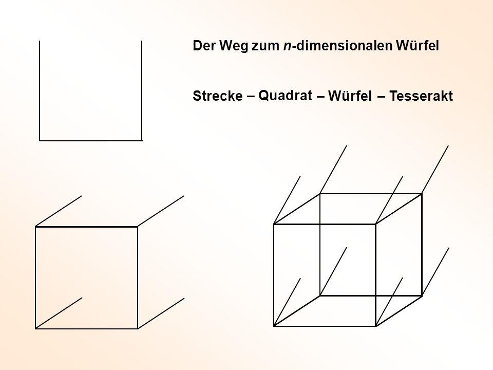 Der Weg zum n-dimensionalen Würfel