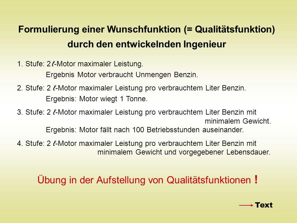 Übung in der Aufstellung von Qualitätsfunktionen !