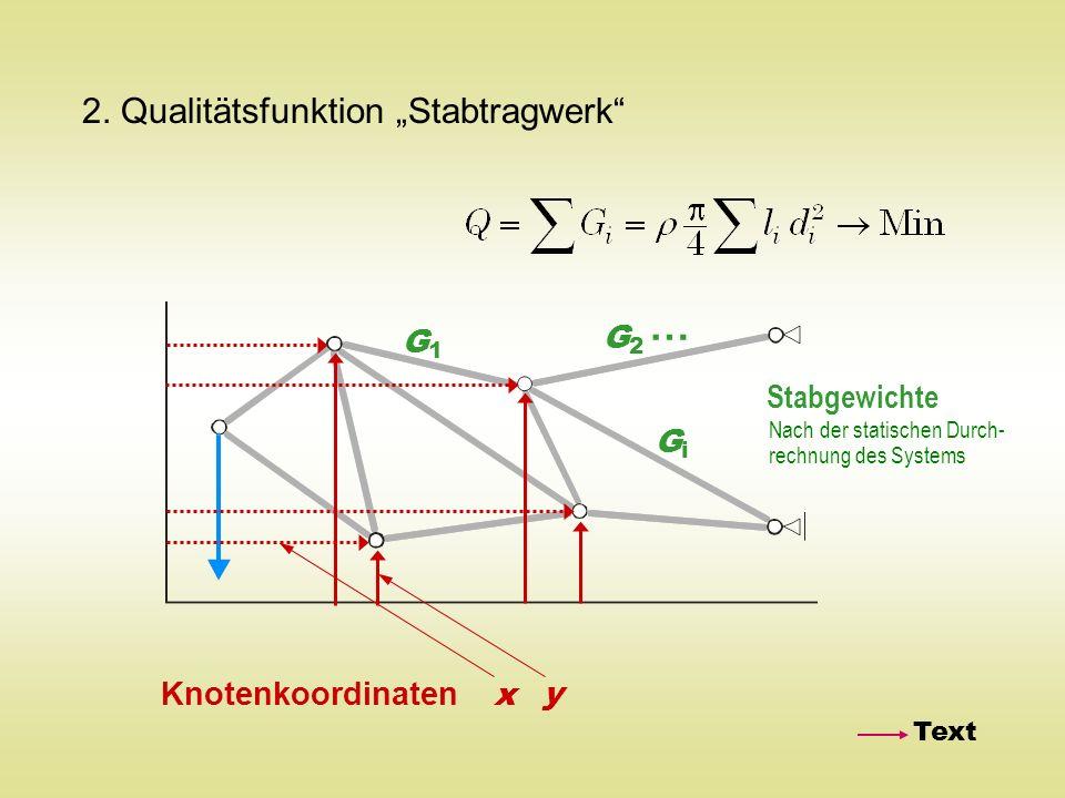"""… 2. Qualitätsfunktion """"Stabtragwerk G2 G1 Stabgewichte Gi"""