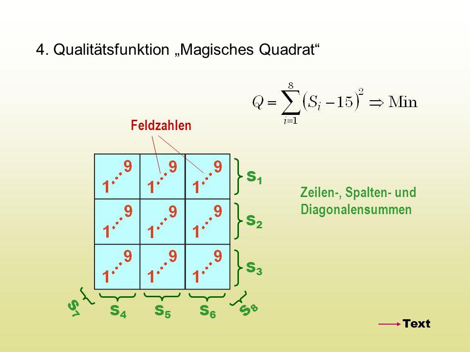 """4. Qualitätsfunktion """"Magisches Quadrat"""