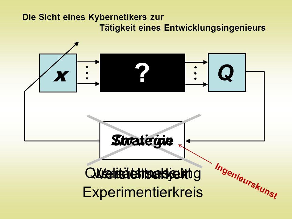 Q x Intuition Strategie Qualitätsmessung Versuchsobjekt
