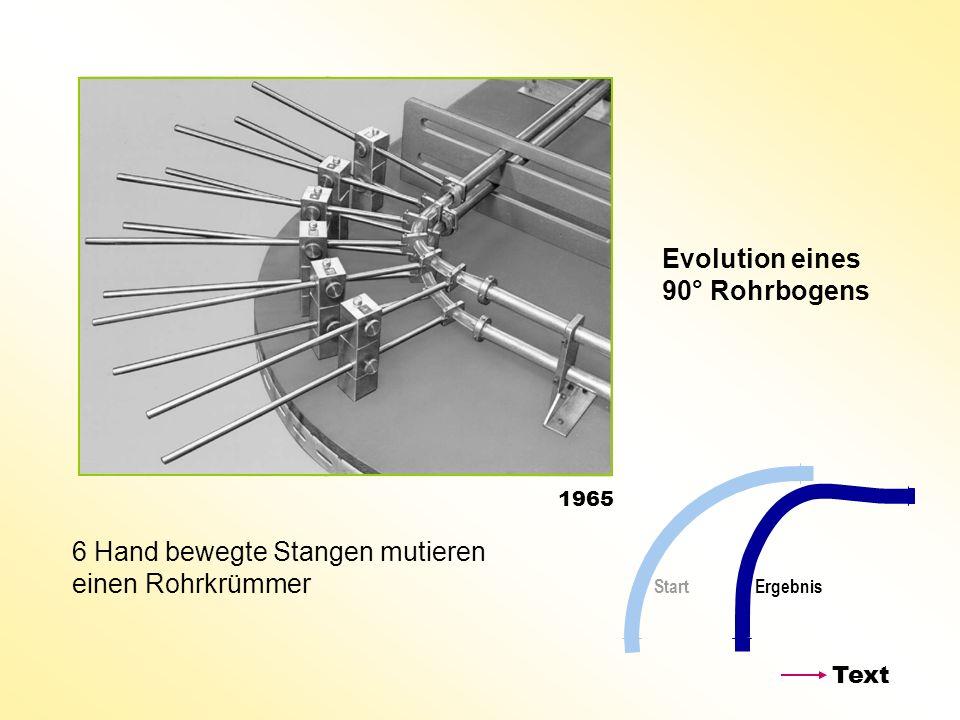 Evolution eines 90° Rohrbogens