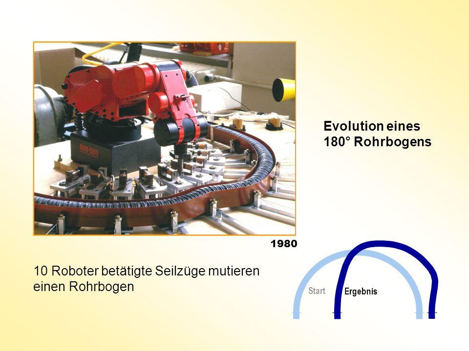 Evolution eines 180° Rohrbogens