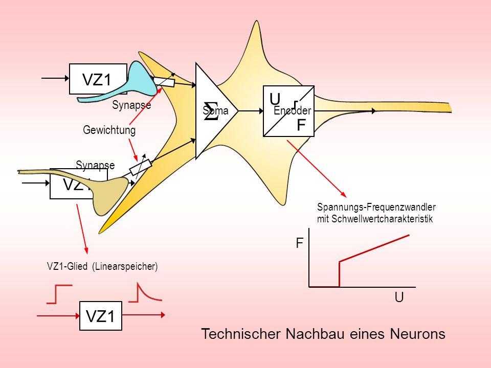 S VZ1 U F VZ1 VZ1 Technischer Nachbau eines Neurons F U Synapse Soma