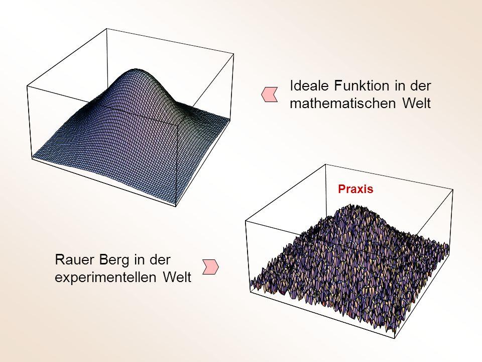 Ideale Funktion in der mathematischen Welt