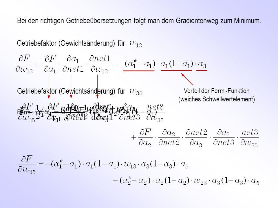 Vorteil der Fermi-Funktion (weiches Schwellwertelement)