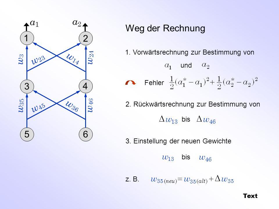 a1 a2 Weg der Rechnung 1 2 w3 w24 w23 w14 3 4 w35 w46 w45 w36 5 6 Δ w
