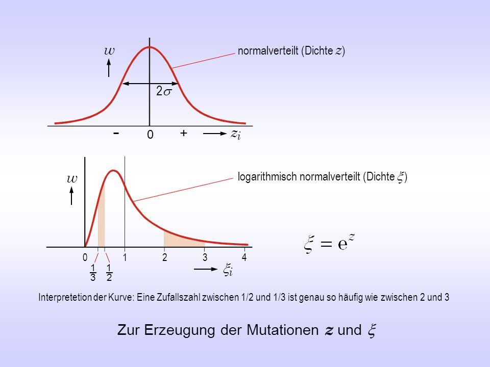 Zur Erzeugung der Mutationen z und x