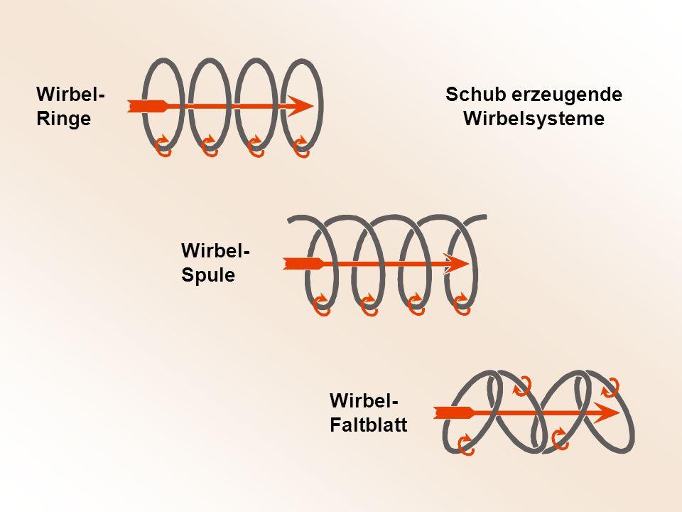 Schub erzeugende Wirbelsysteme