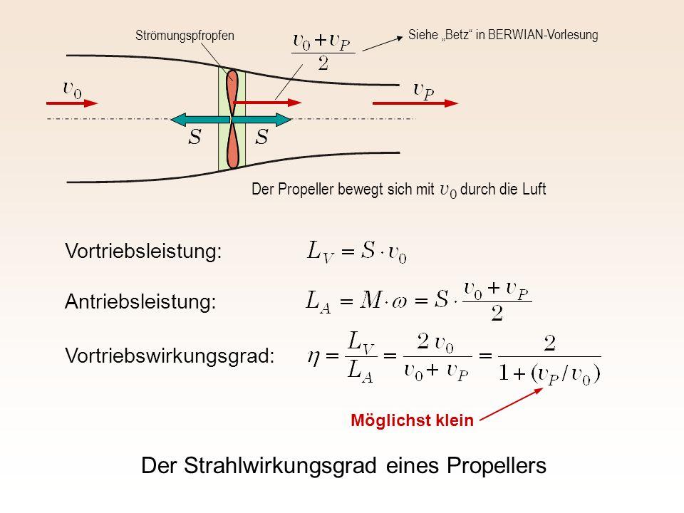 Der Strahlwirkungsgrad eines Propellers