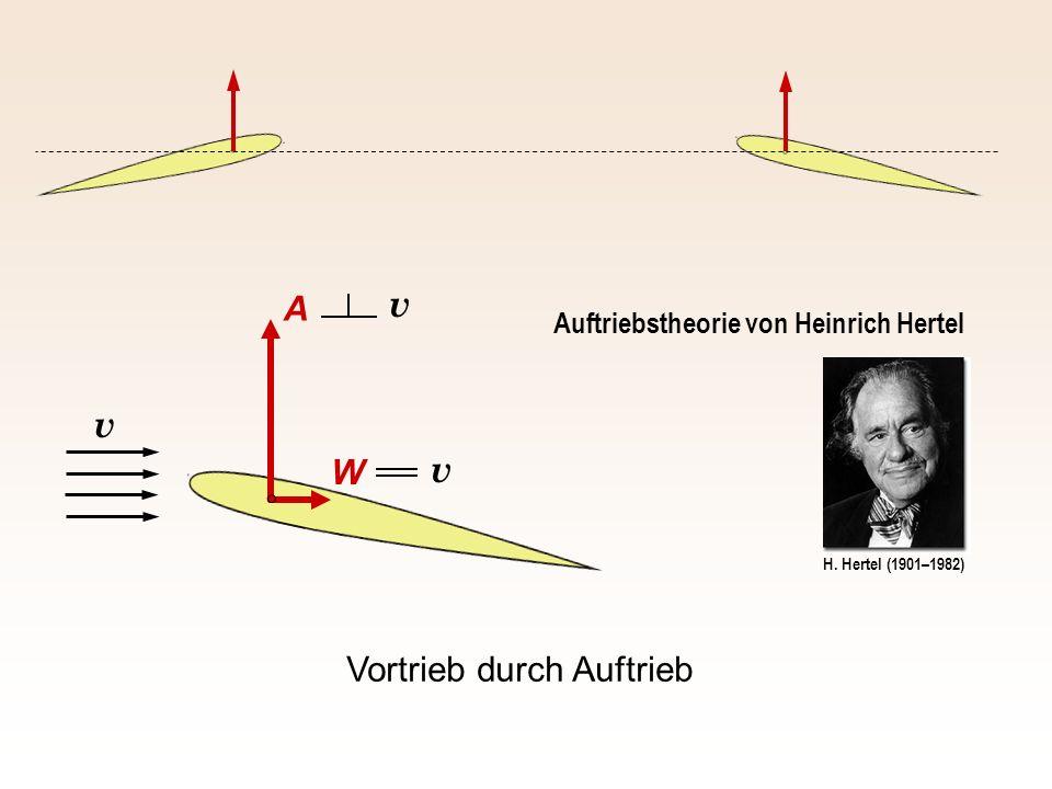 v v v A W Vortrieb durch Auftrieb Auftriebstheorie von Heinrich Hertel
