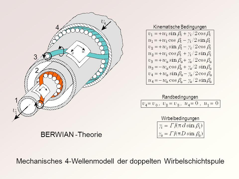 Mechanisches 4-Wellenmodell der doppelten Wirbelschichtspule